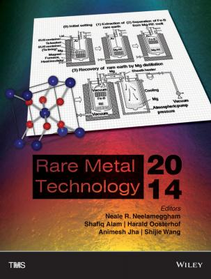 Rare Metal Technology 2014 - Shijie  Wang
